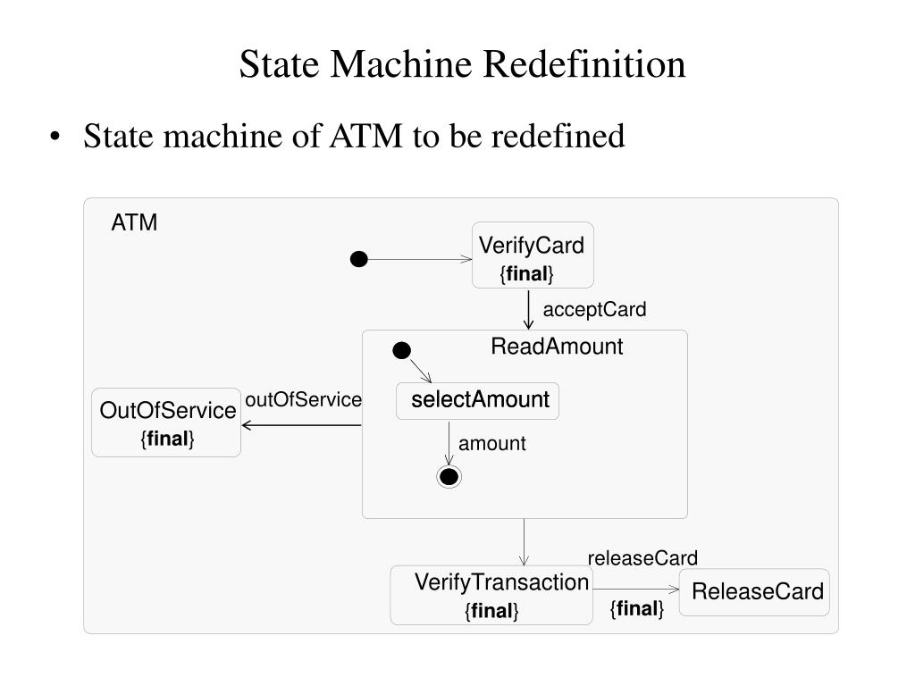 State machine of ATM to be redefined
