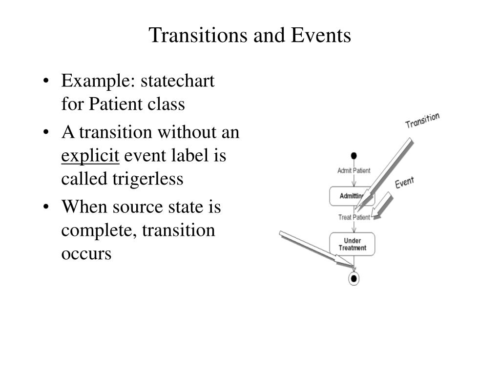 Transitions and Events
