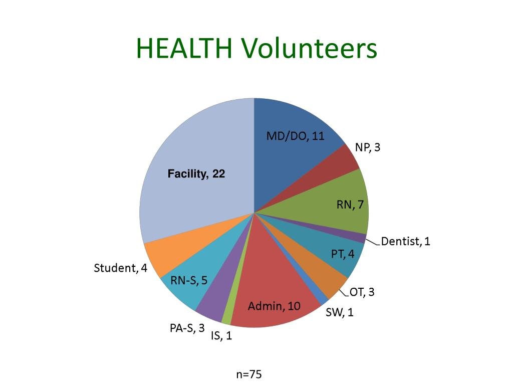 HEALTH Volunteers