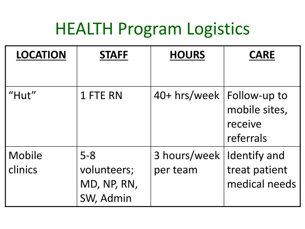 HEALTH Program Logistics