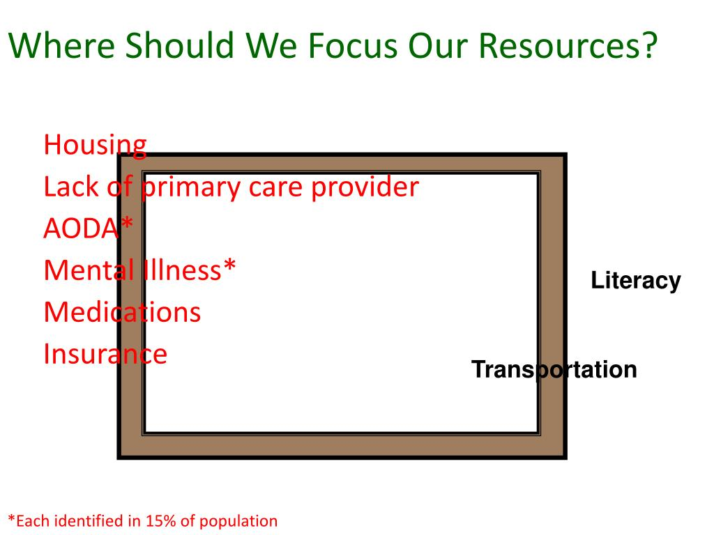 Where Should We Focus Our Resources?