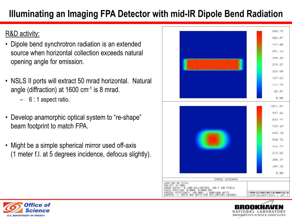 Illuminating an Imaging FPA Detector with mid-IR Dipole Bend Radiation
