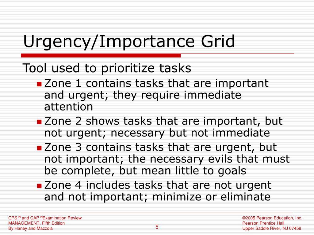 Urgency/Importance Grid