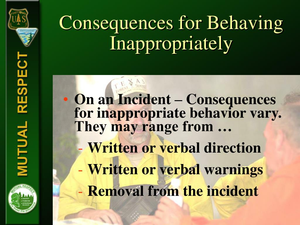 Consequences for Behaving Inappropriately