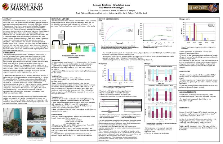 Sewage Treatment Simulation in an