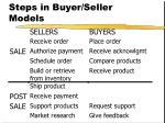 steps in buyer seller models39