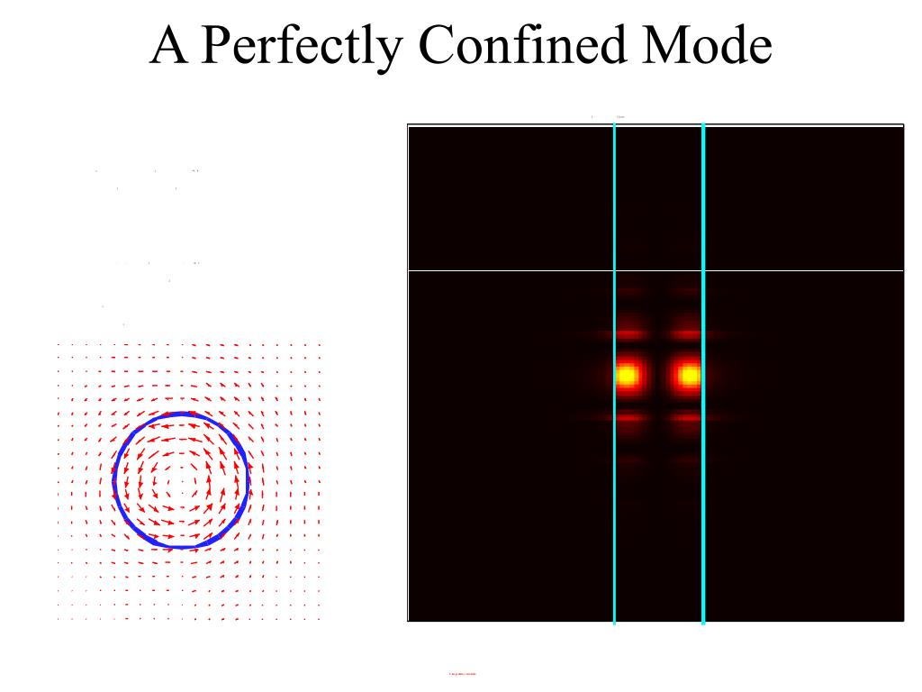 A Perfectly Confined Mode