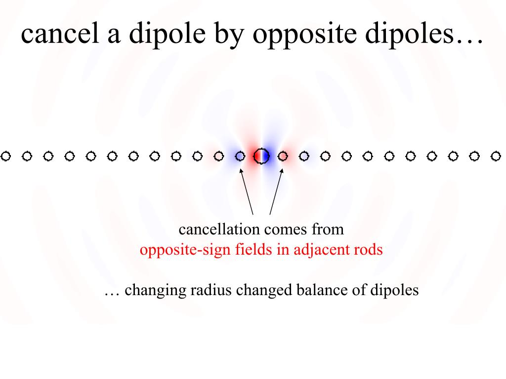 cancel a dipole by opposite dipoles…