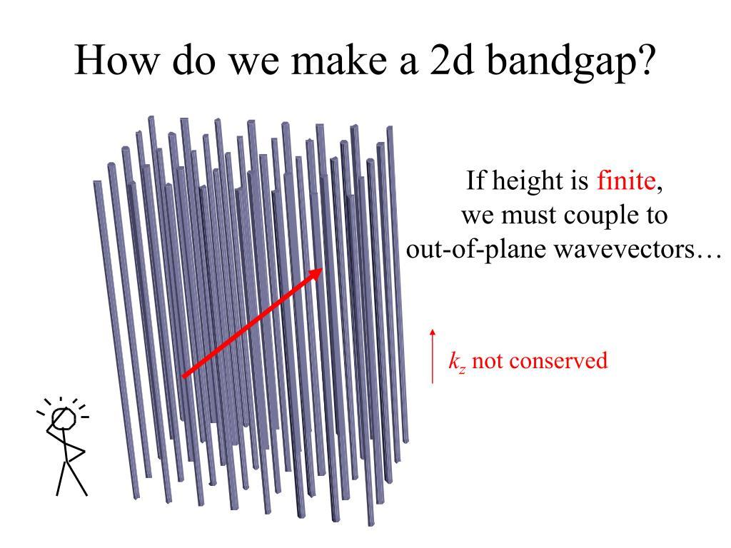 How do we make a 2d bandgap?