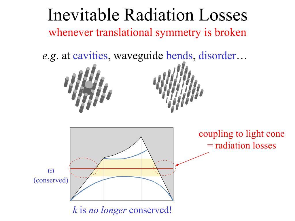 Inevitable Radiation Losses