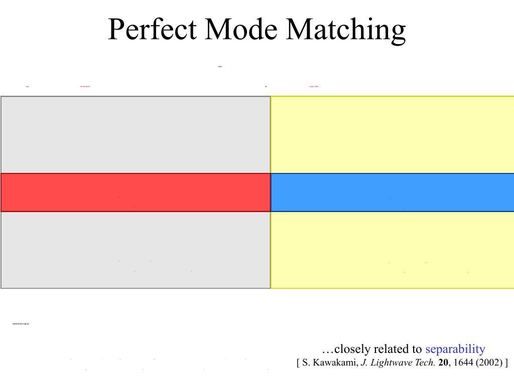 Perfect Mode Matching