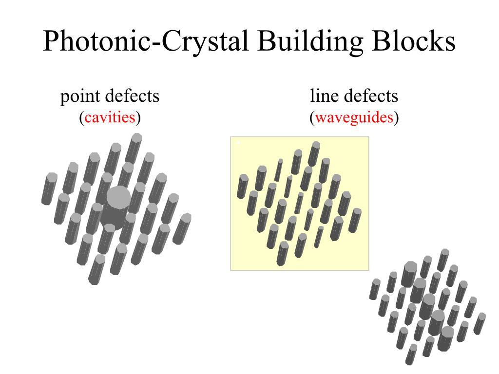 Photonic-Crystal Building Blocks