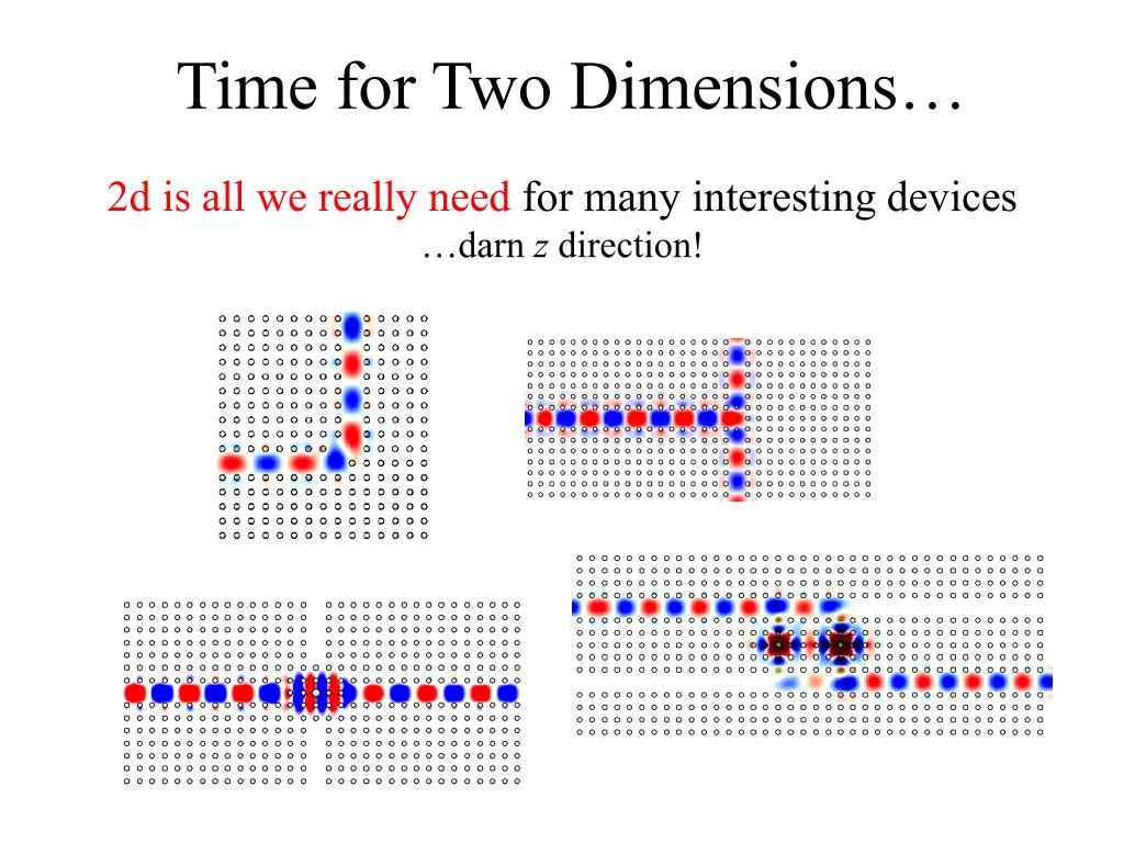 Time for Two Dimensions…