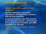 threat modelling