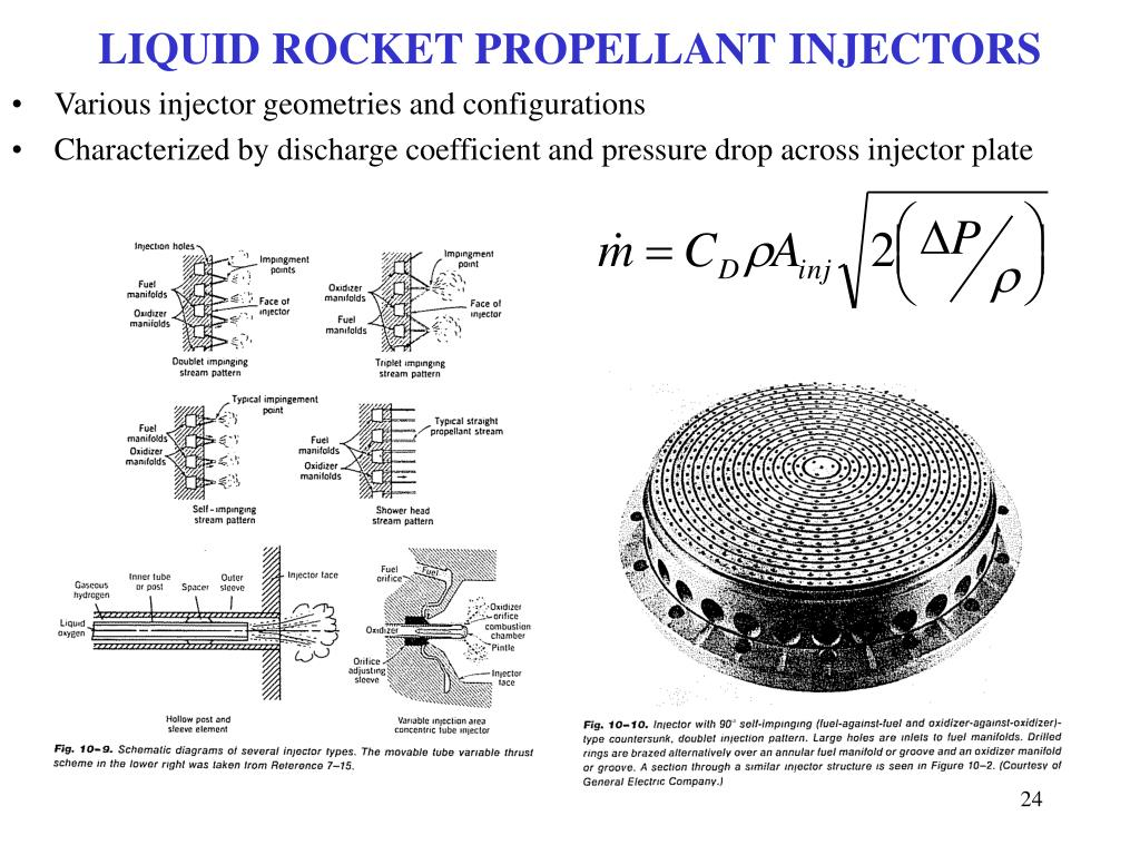 LIQUID ROCKET PROPELLANT INJECTORS