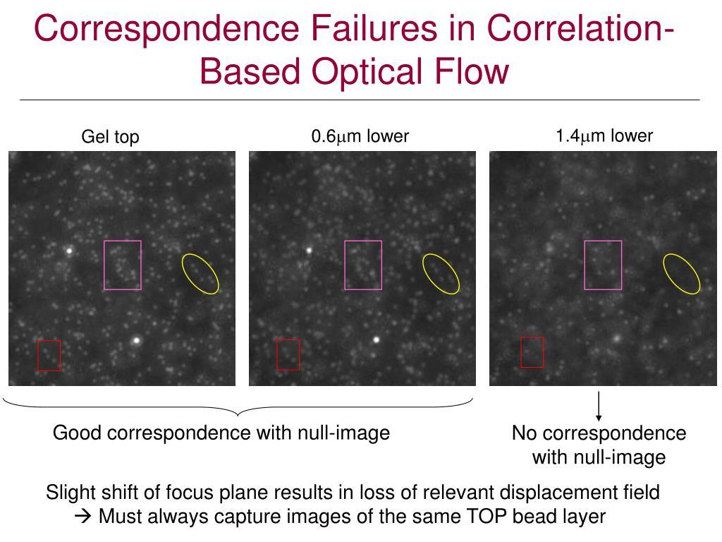 Correspondence Failures in Correlation-Based Optical Flow