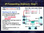 ip forwarding indirect step 1