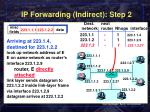 ip forwarding indirect step 2