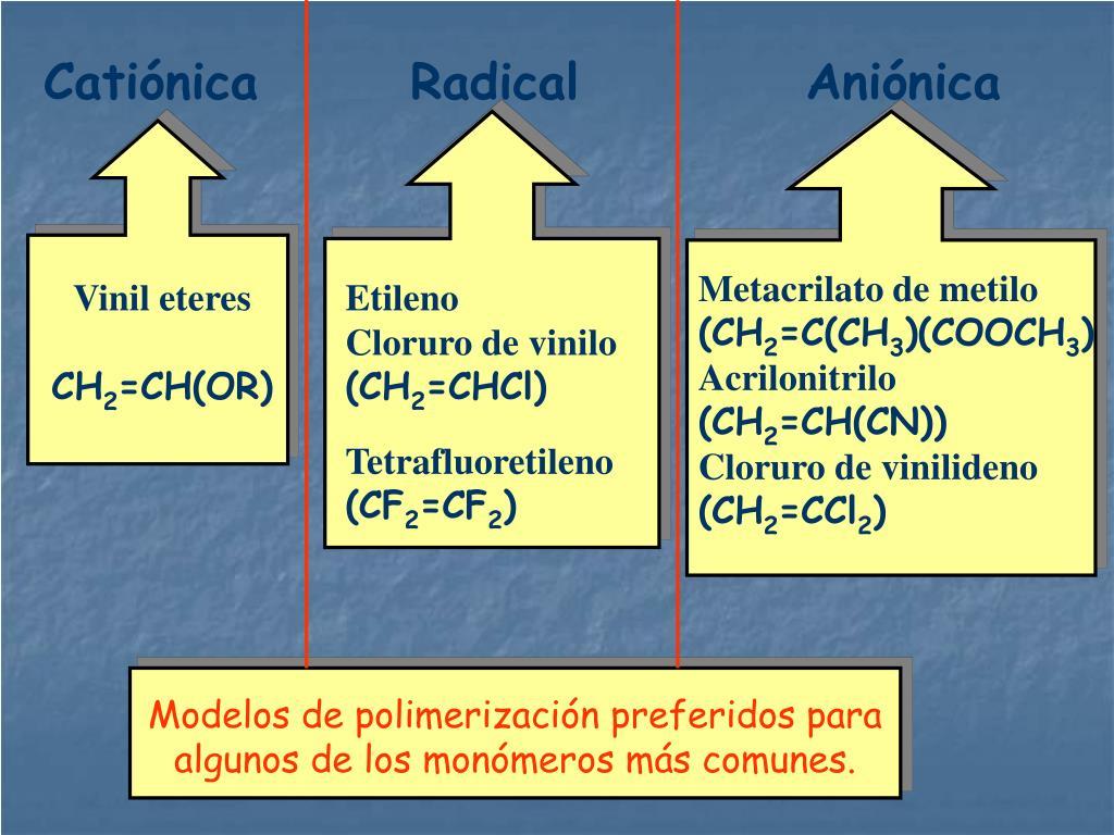 Metacrilato de metilo