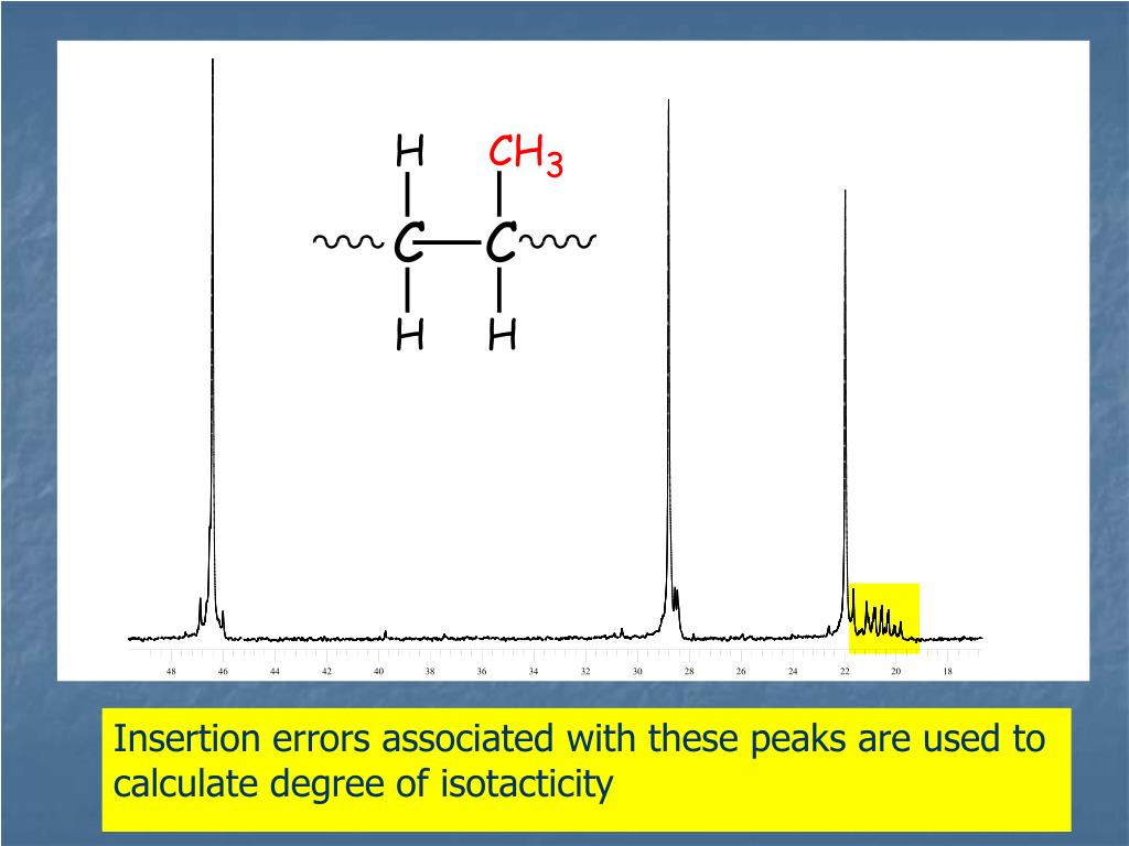 Insertion errors associated with these peaks are used to calculate degree of isotacticity