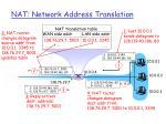 nat network address translation37