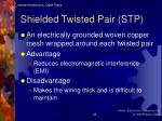 shielded twisted pair stp