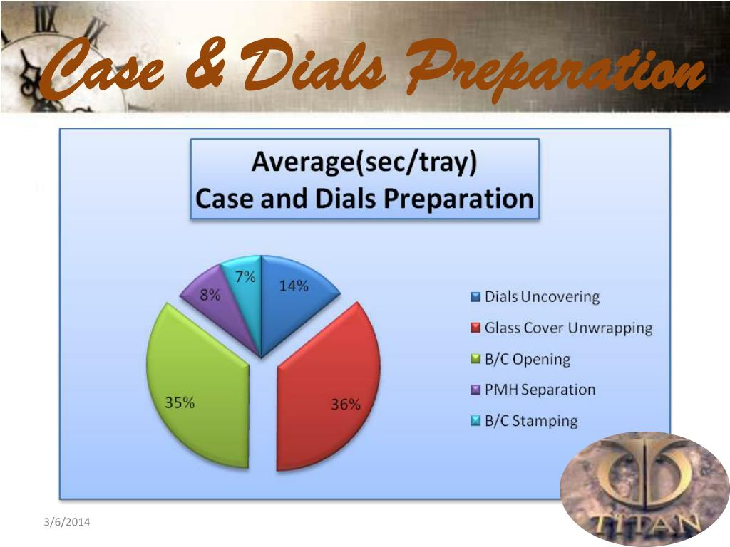 Case & Dials Preparation
