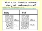 what is the difference between strong acid and a weak acid