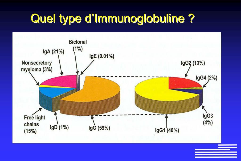 Quel type d'Immunoglobuline ?