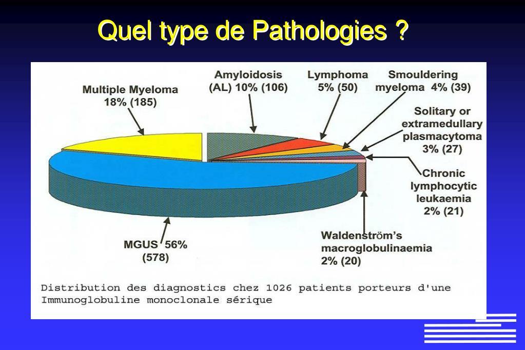 Quel type de Pathologies ?