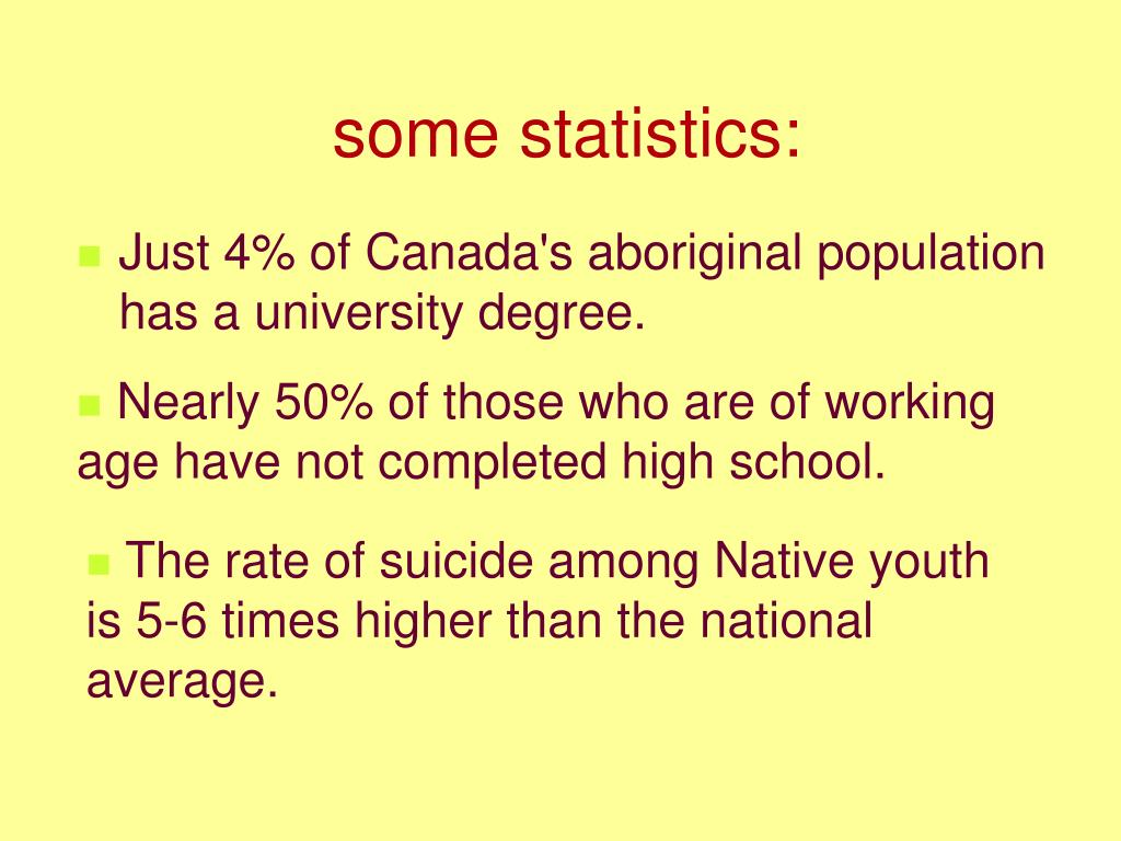 some statistics: