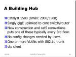 a building hub