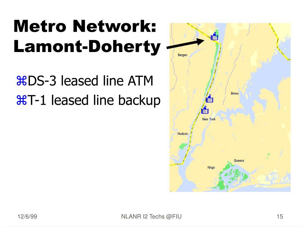 Metro Network: