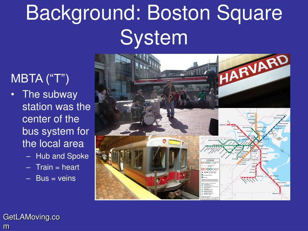 Background: Boston Square System