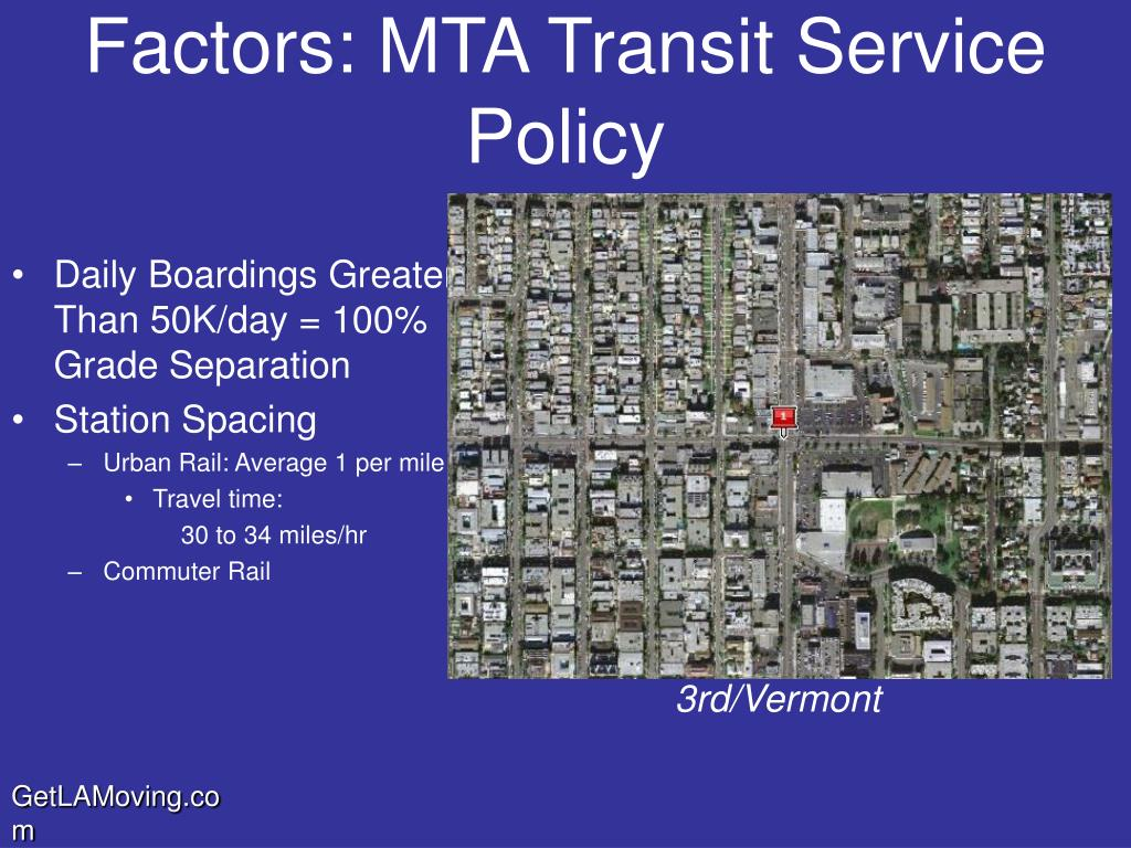 Daily Boardings Greater Than 50K/day = 100% Grade Separation