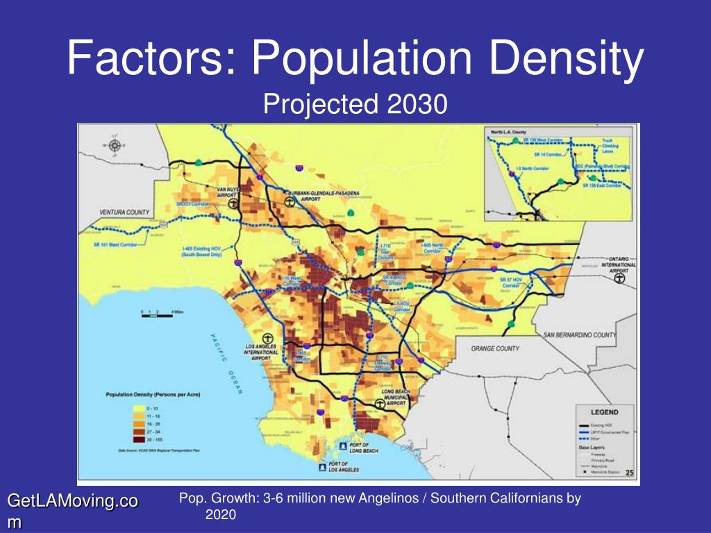 Pop. Growth: 3-6 million new Angelinos / Southern Californians by 2020