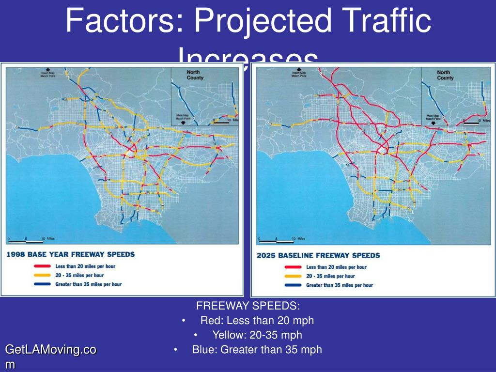 Factors: Projected Traffic Increases