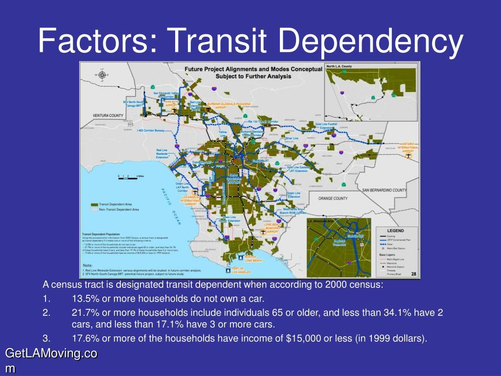 Factors: Transit Dependency