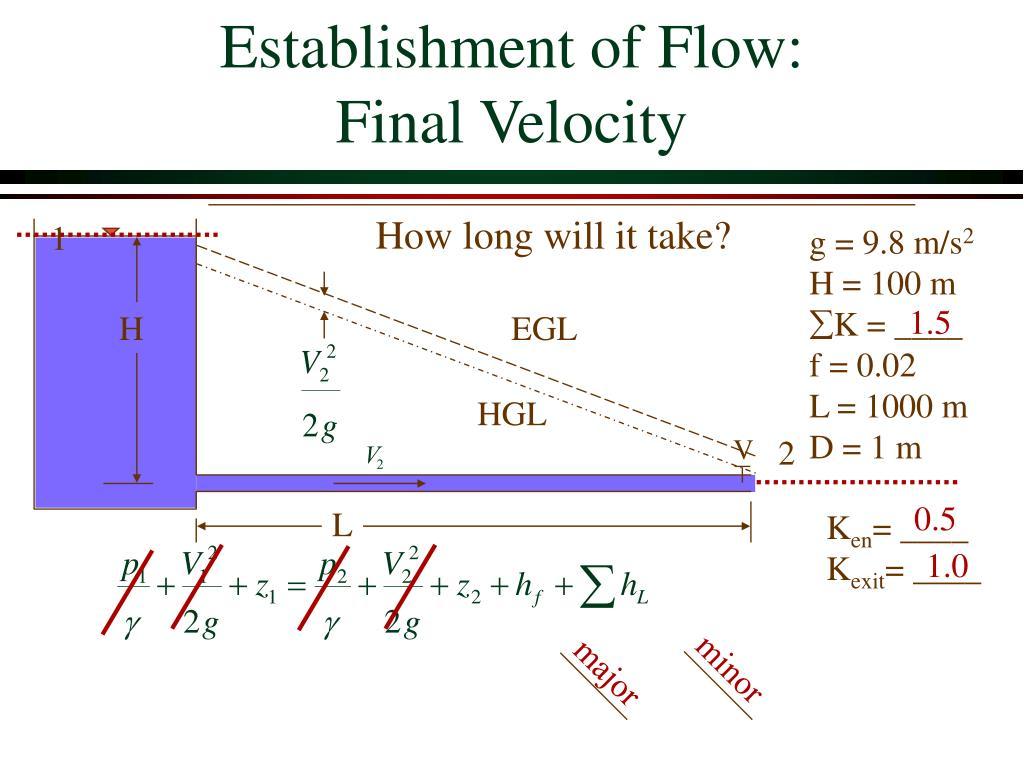 Establishment of Flow: