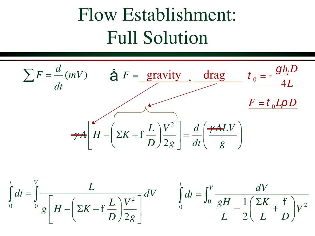 Flow Establishment: