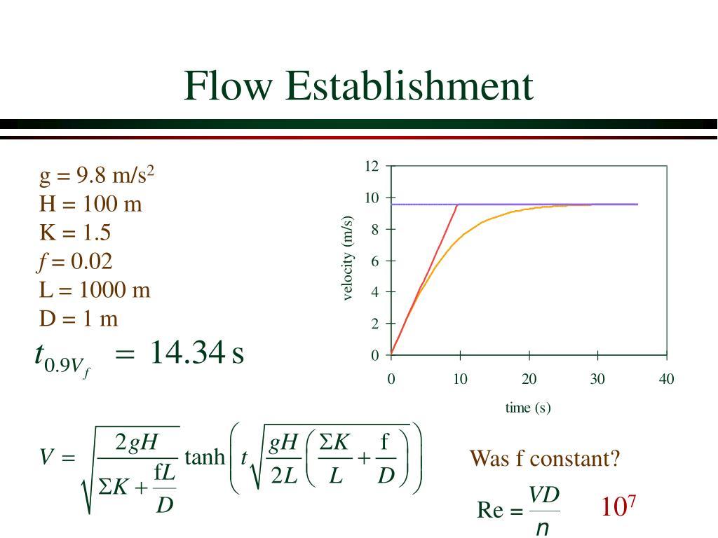 Flow Establishment