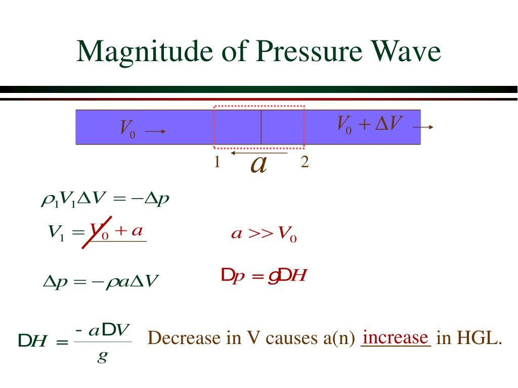Magnitude of Pressure Wave