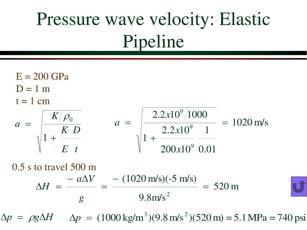 Pressure wave velocity: Elastic Pipeline