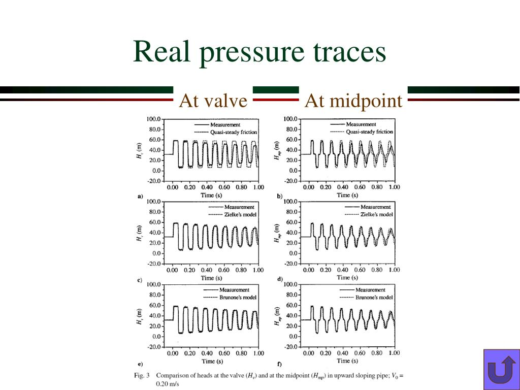 Real pressure traces