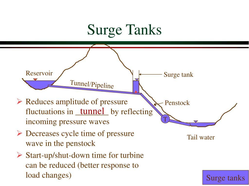 Surge Tanks