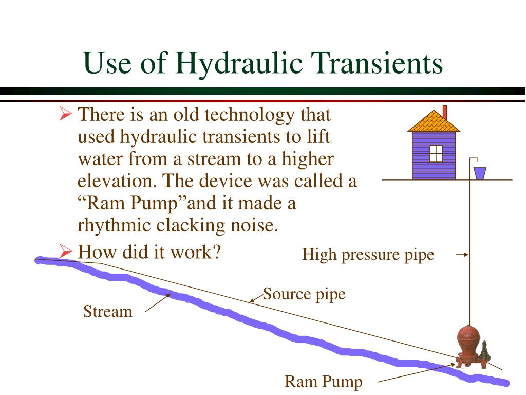 Use of Hydraulic Transients