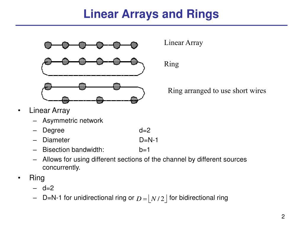 Linear Array