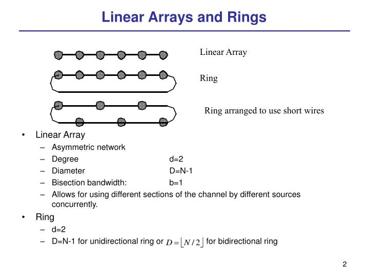 Linear arrays and rings