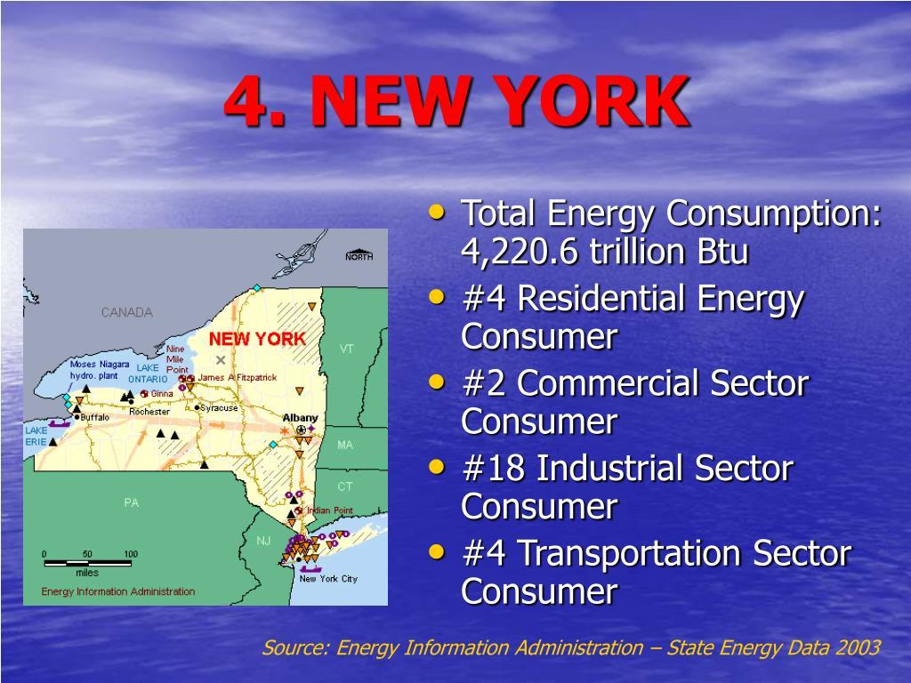 4. NEW YORK
