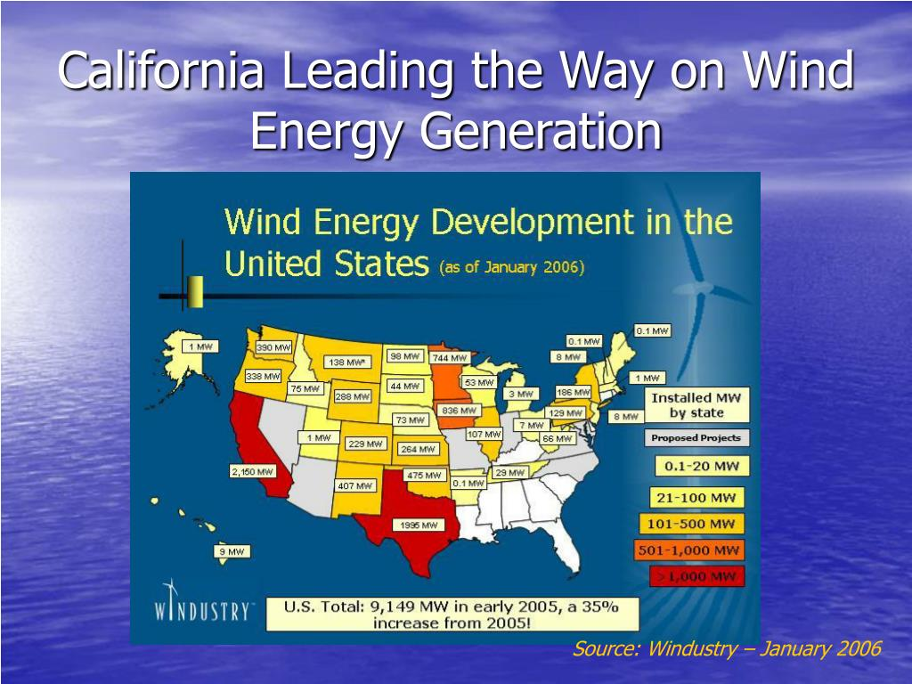 California Leading the Way on Wind Energy Generation